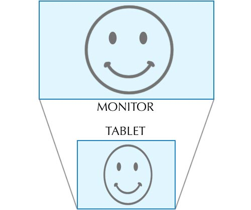 ペンタブレットと画面のアスペクト比の関係