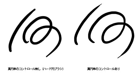 Photoshopでペン入れできるなめらかな線を描く方法